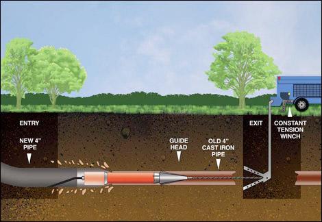 pipe-cracking-subsurface-civil