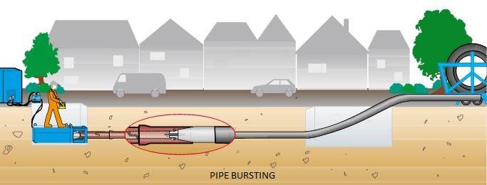 pipe-bursting-21