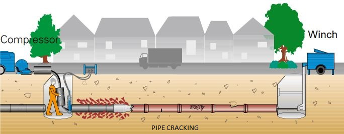 pipe-cracking-21